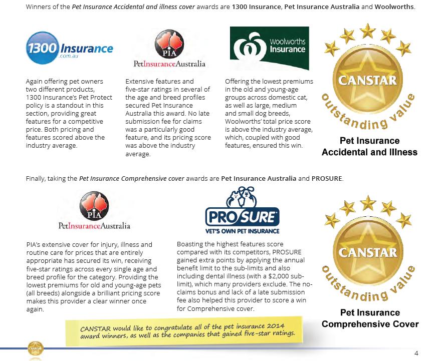 Canstar Pet Insurance Ratings2